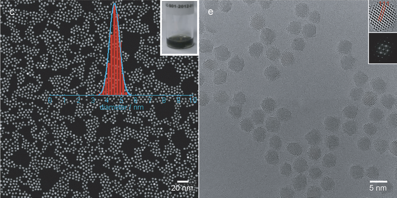 HRTEM UO2 nanocrystals