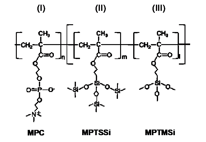 MPC Copolymer Structure