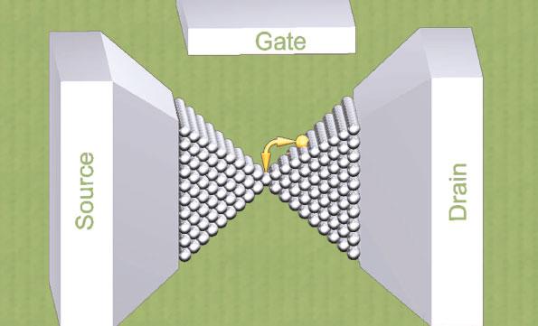 Single atom transistor nature - Okna Asmont